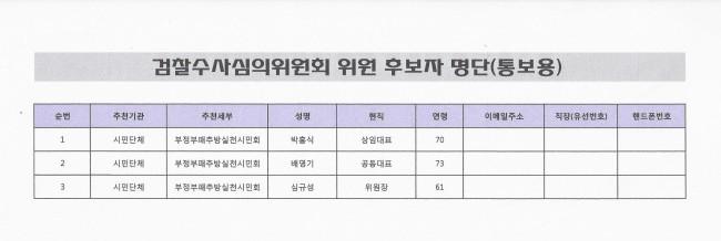 2017.12.06.자 대검심의위원 후보자선정 명단 이메일3.jpg